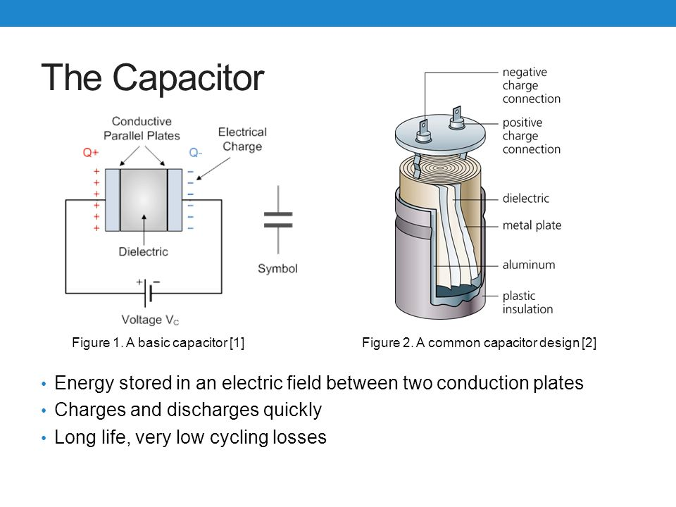 The Capacitor Figure 1. A basic capacitor [1] Figure 2. A common capacitor design [2]